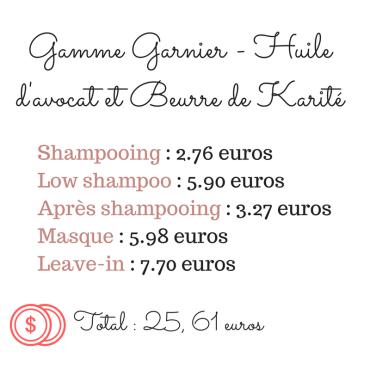 Gamme Garnier - Huile d'avocat et Beurre de Karité.png
