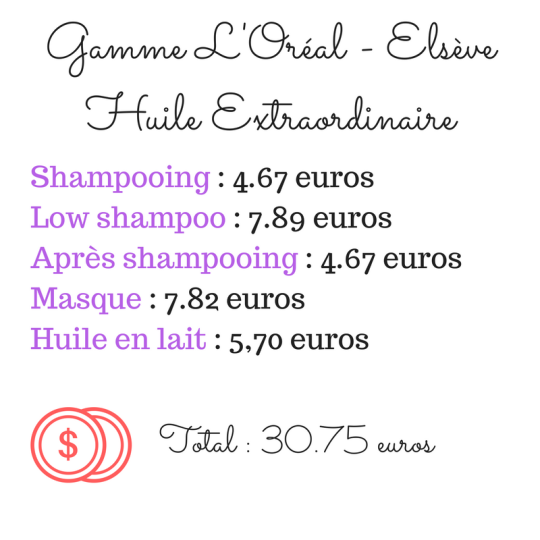 Gamme L'Oréal - Elsève Huile Extraordinaire (1).png